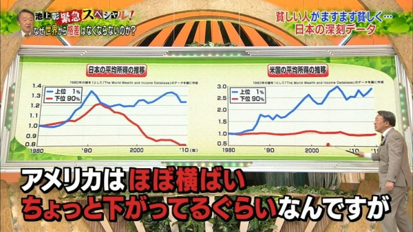 ikegamiakira-graph
